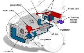 Volkswagen Passat не греет печка